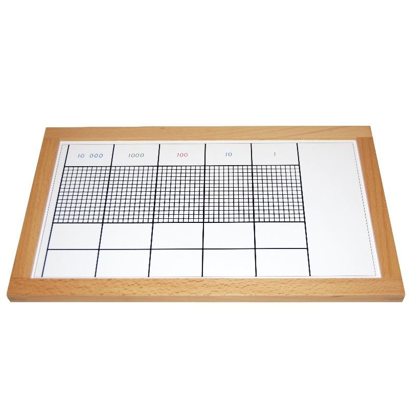 Table des points