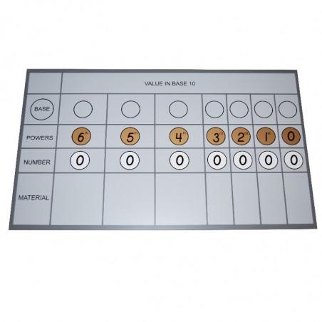 Tableau pour le matériel hiérarchique multibase