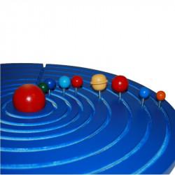 Système solaire Montessori