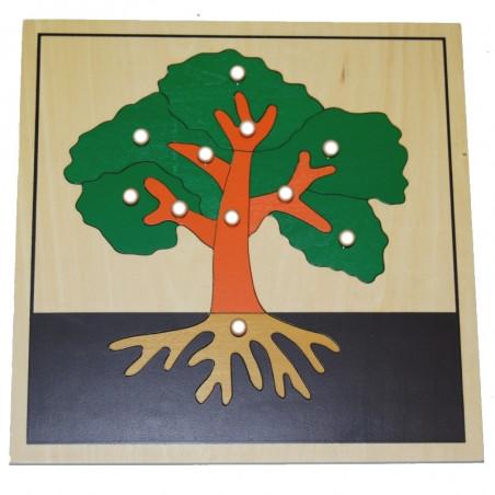 Puzzle de l'arbre