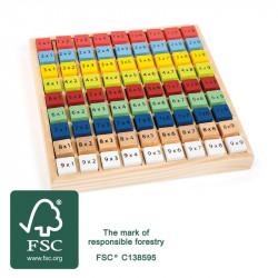 "Tables de multiplication multicolores ""Educate"""